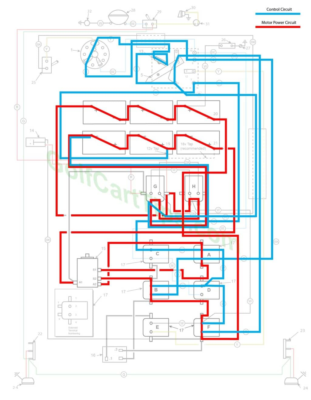 Troubleshooting Harley Davidson Golf Carts Dec 1966 To 1968 120 Volt Solenoid Switch Wiring Diagram High Range 36 Volts 6 Batteries In Series