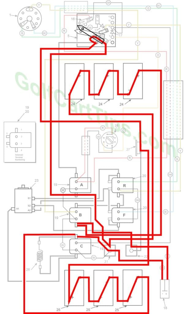 Wiring Diagram On Wiring Harness For Harley Davidson Golf Cart