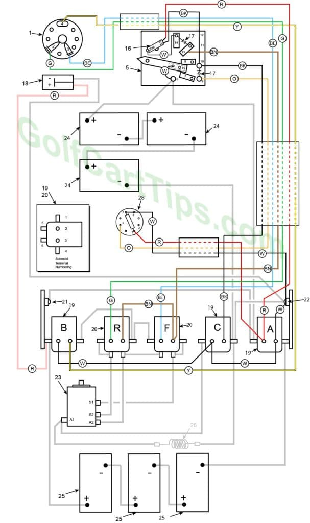 harley davidson golf cart - 1972 16ga wiring diagram