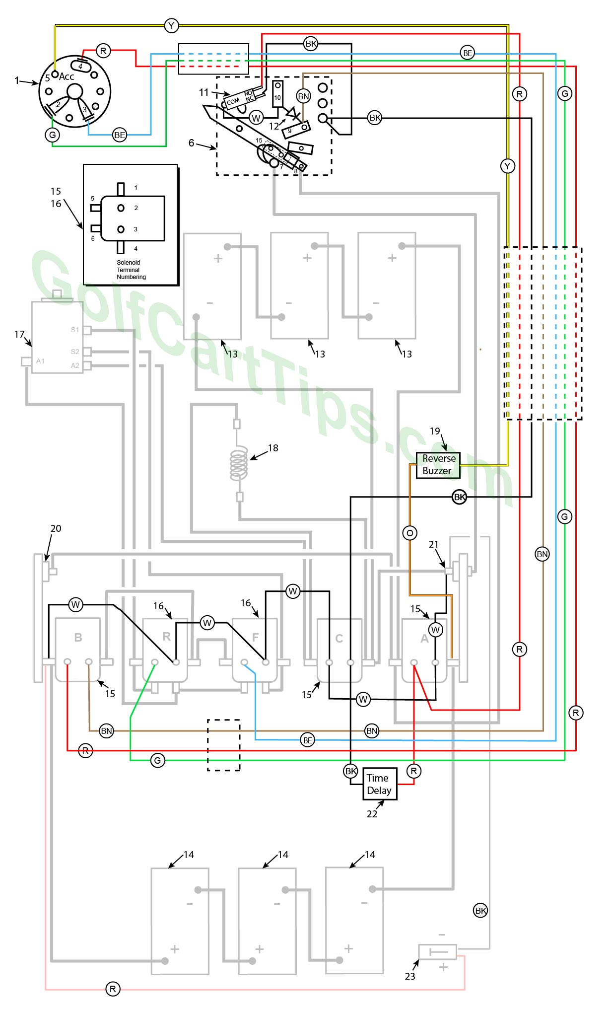 To Ga De De De on Golf Cart Solenoid Wiring Diagram