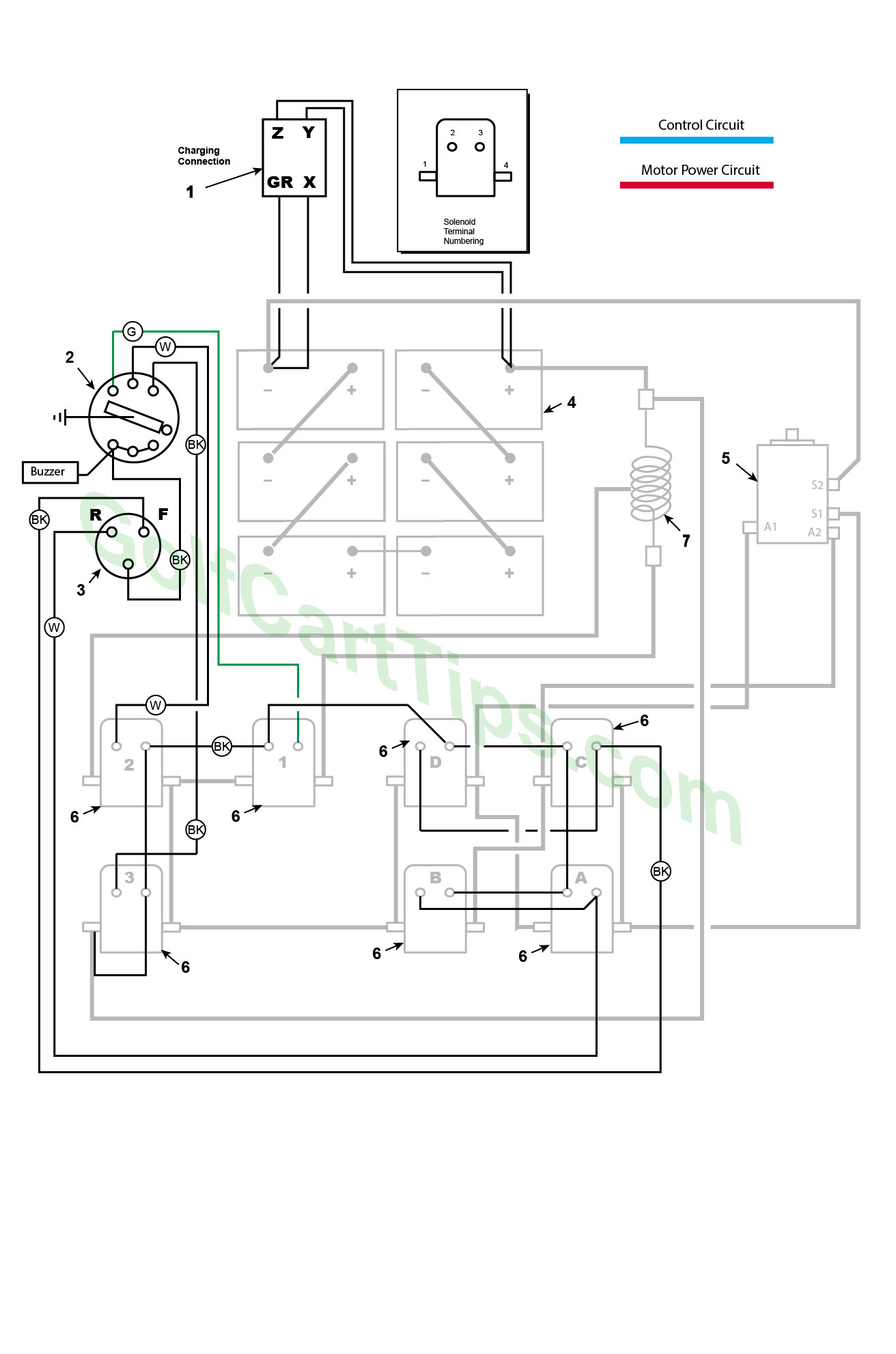 WRG-9867] Vespa P125x Wiring Diagram on