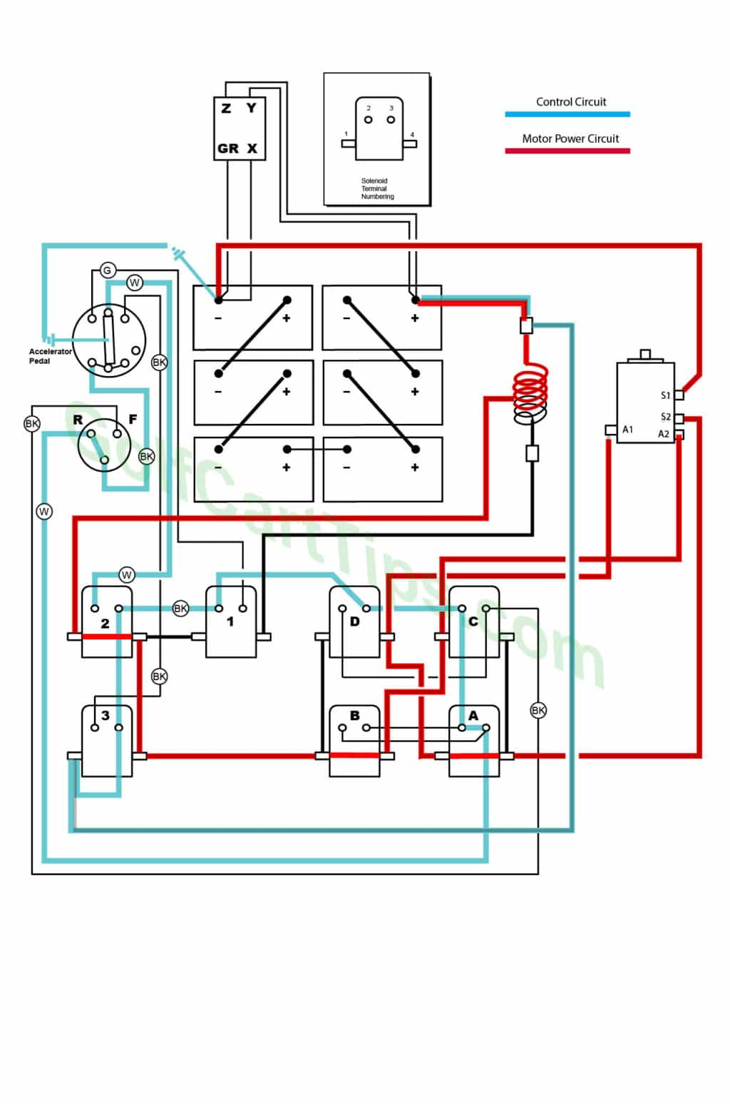 12 Volt Reversing Solenoid Wiring Diagram Simple Ez Go 6 Post Starter