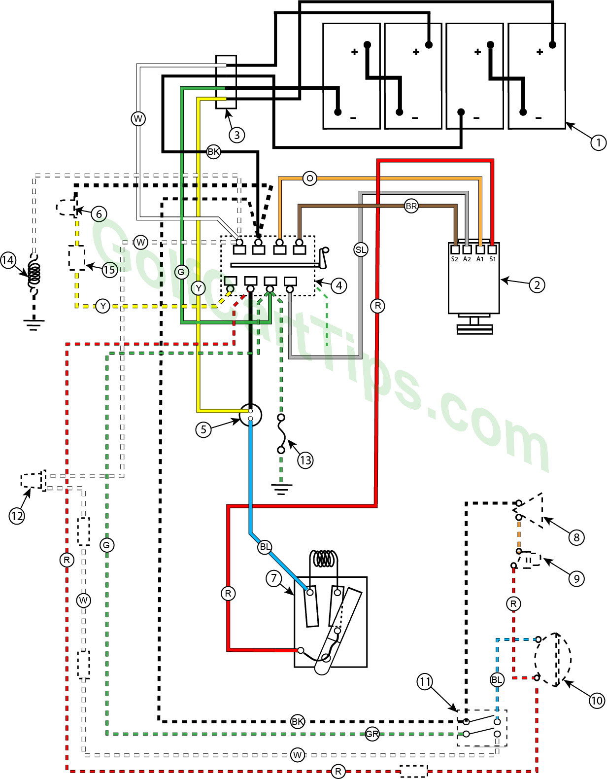 cushman 24 volt wiring diagram wiring diagram for you wiring diagram 48 volt cushman commander wiring diagram paper cushman 24 volt wiring diagram