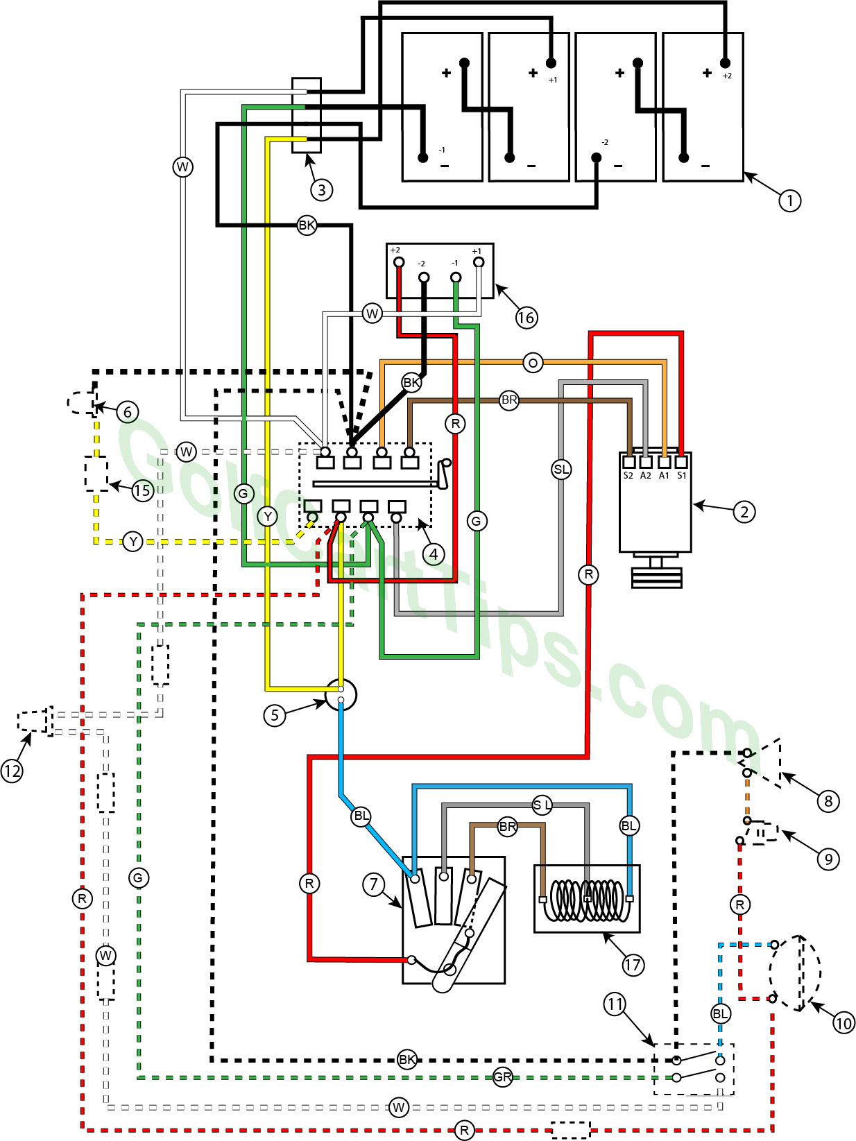 Cushman 36 Volt Wiring Diagram - Wiring Diagram and ...