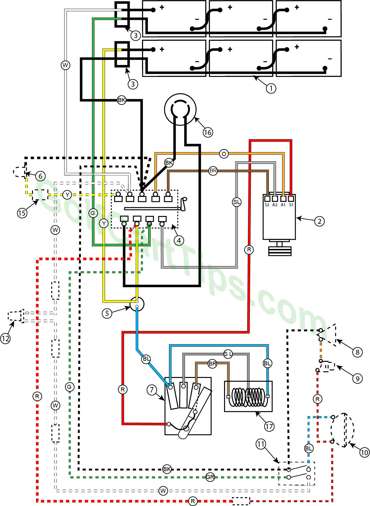 cushman 36 volt golf cart wiring diagram 24 volt golf cart wiring diagram