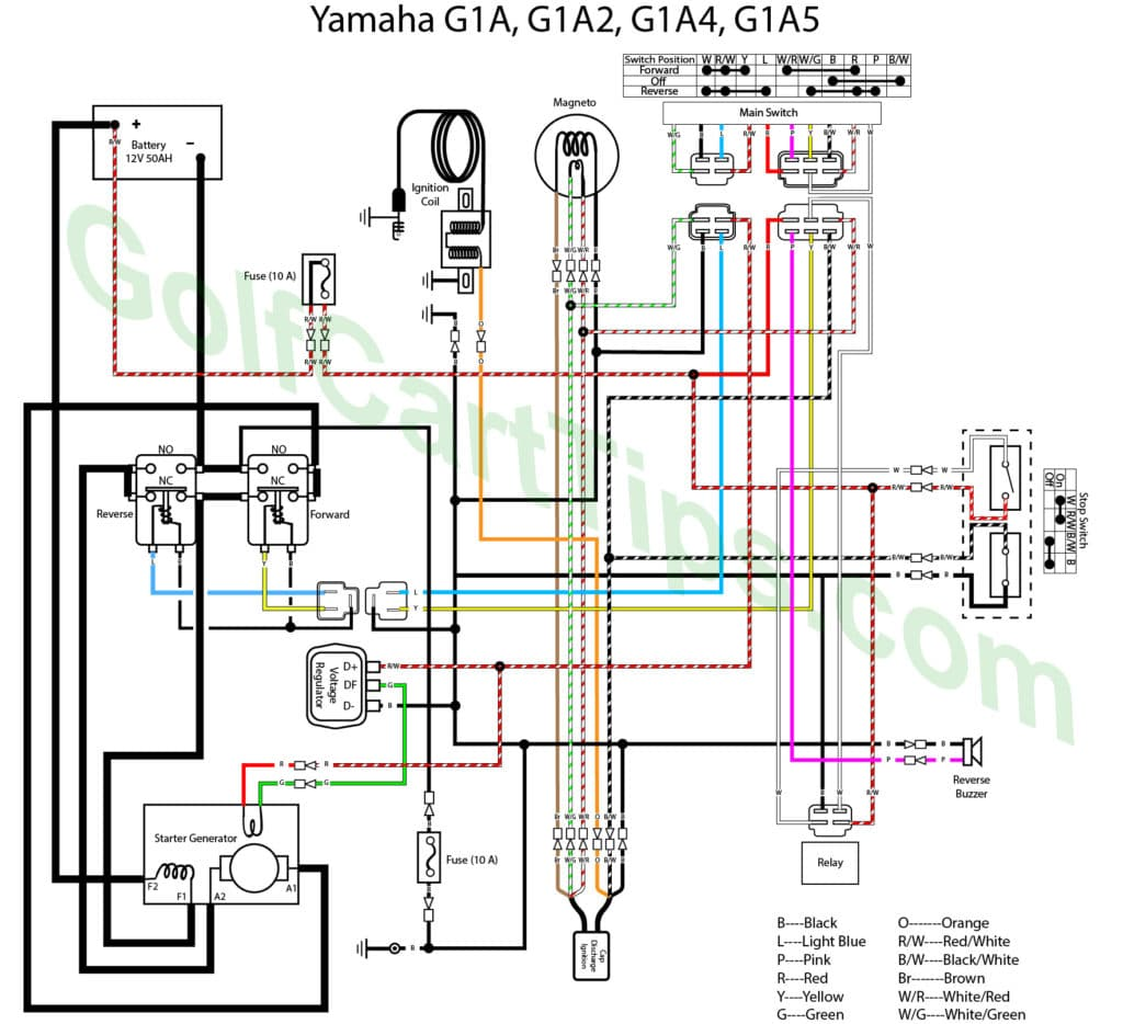 Yamaha-G1A Yamaha G Electric Wiring Diagram on
