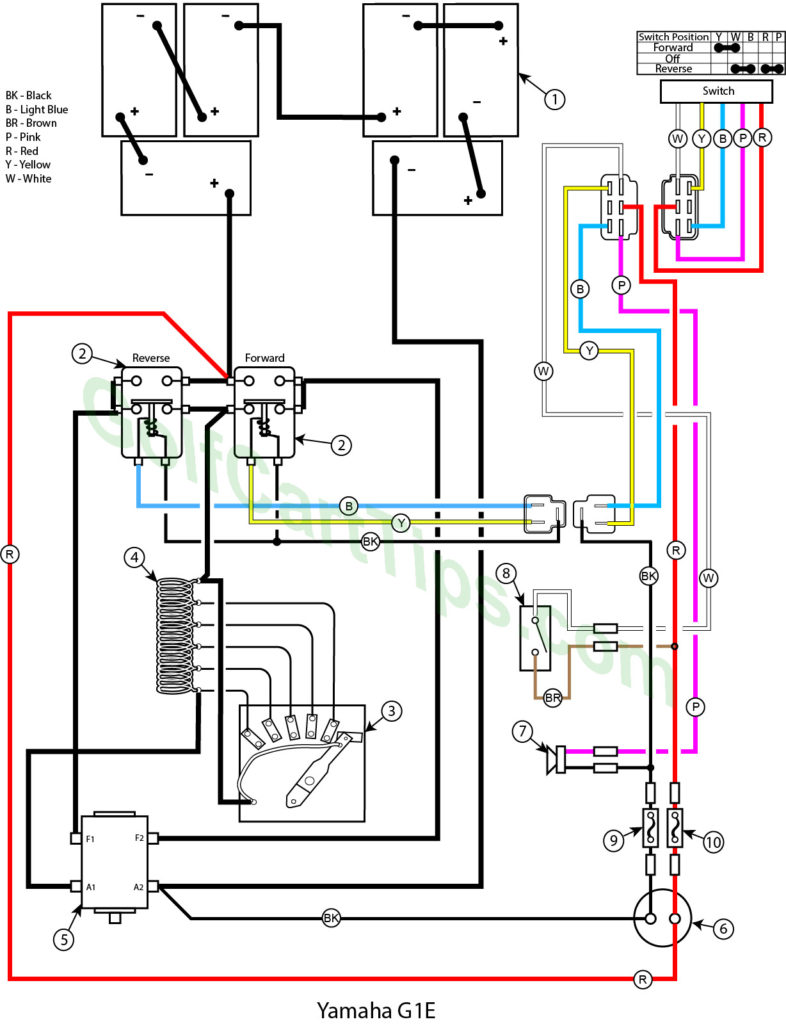Yamaha-G1E-Elecrical-786x1024 Yamaha Golf Cart Wiring Diagram Kelights on