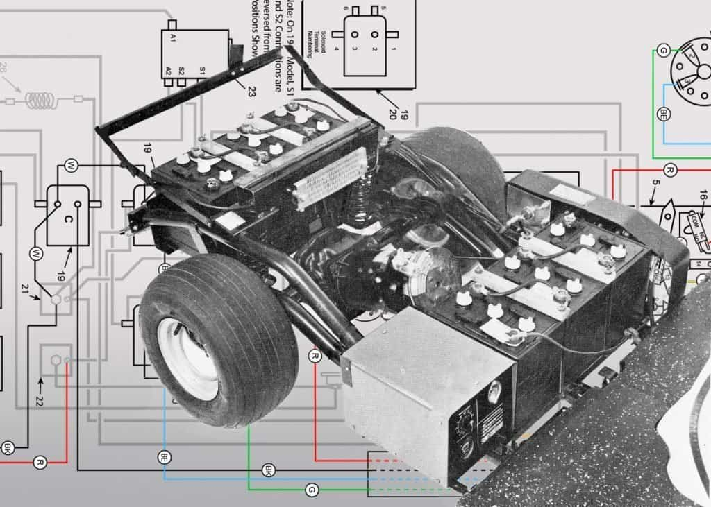wiring diagram 1982 harley gas golf cart wiring diagram srconds Harley Golf Cart Motor Diagram