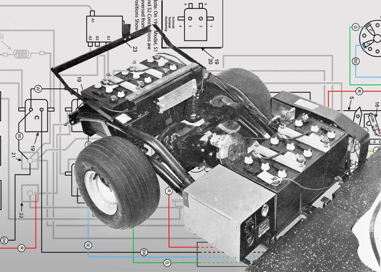 Harley Davidson Golf Cart Wiring Diagrams 1967-1978 DE Featured Image