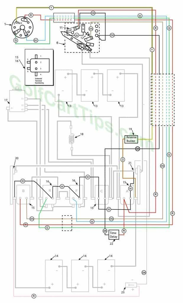 Harley Davidson Golf Cart Wiring Diagrams 1979 U20131982 De