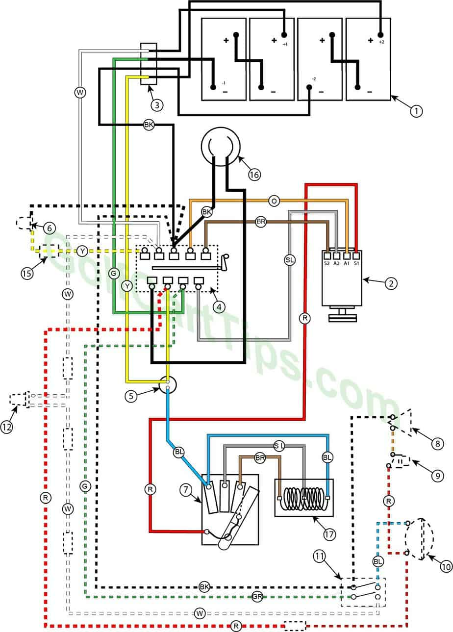 [SCHEMATICS_4ER]  Troubleshooting Cushman Golfsters 1954-58 Wiring Diagrams – Golf Cart Tips | Cushman 24 Volt Wiring Diagram |  | Golf Cart Tips
