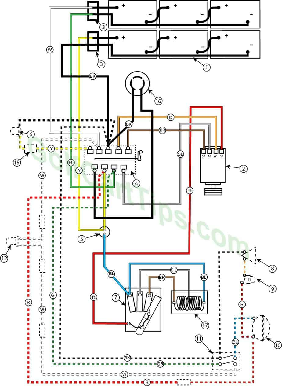 [XOTG_4463]  Troubleshooting Cushman Golfsters 1954-58 Wiring Diagrams – Golf Cart Tips | 24 Volt Golf Cart Wiring Diagram |  | Golf Cart Tips