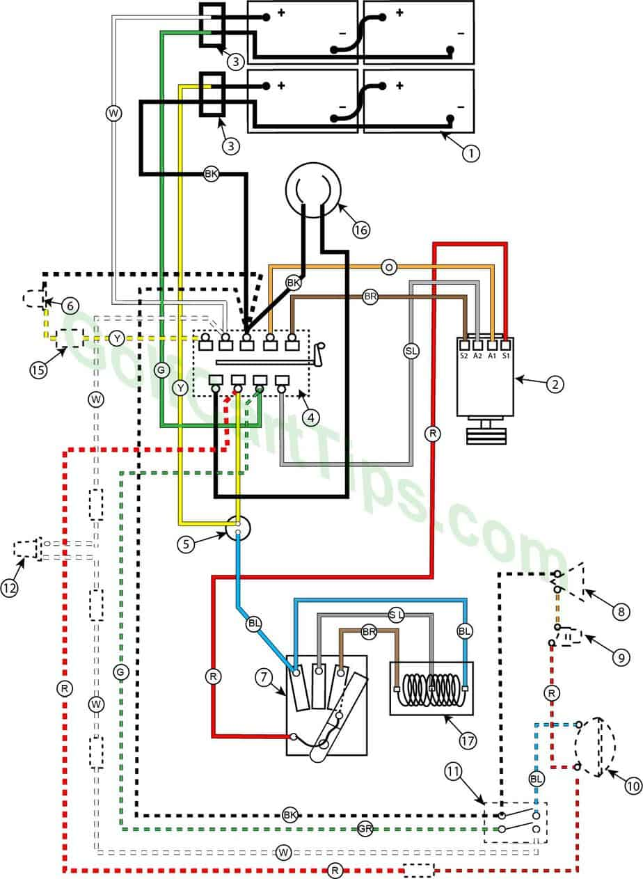 Yamaha 36 Volt Golf Cart Wiring Diagram - Wiring Diagram ...