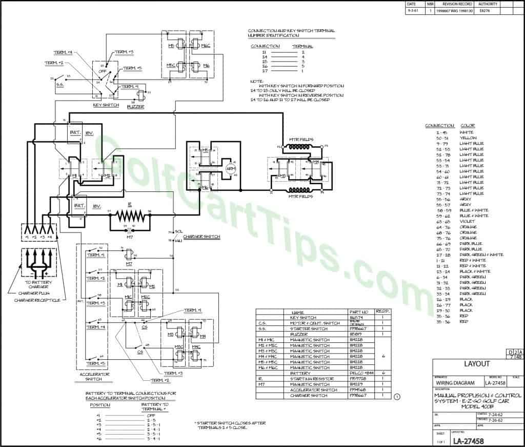 Original Electrical Layout For The EZGO 400B