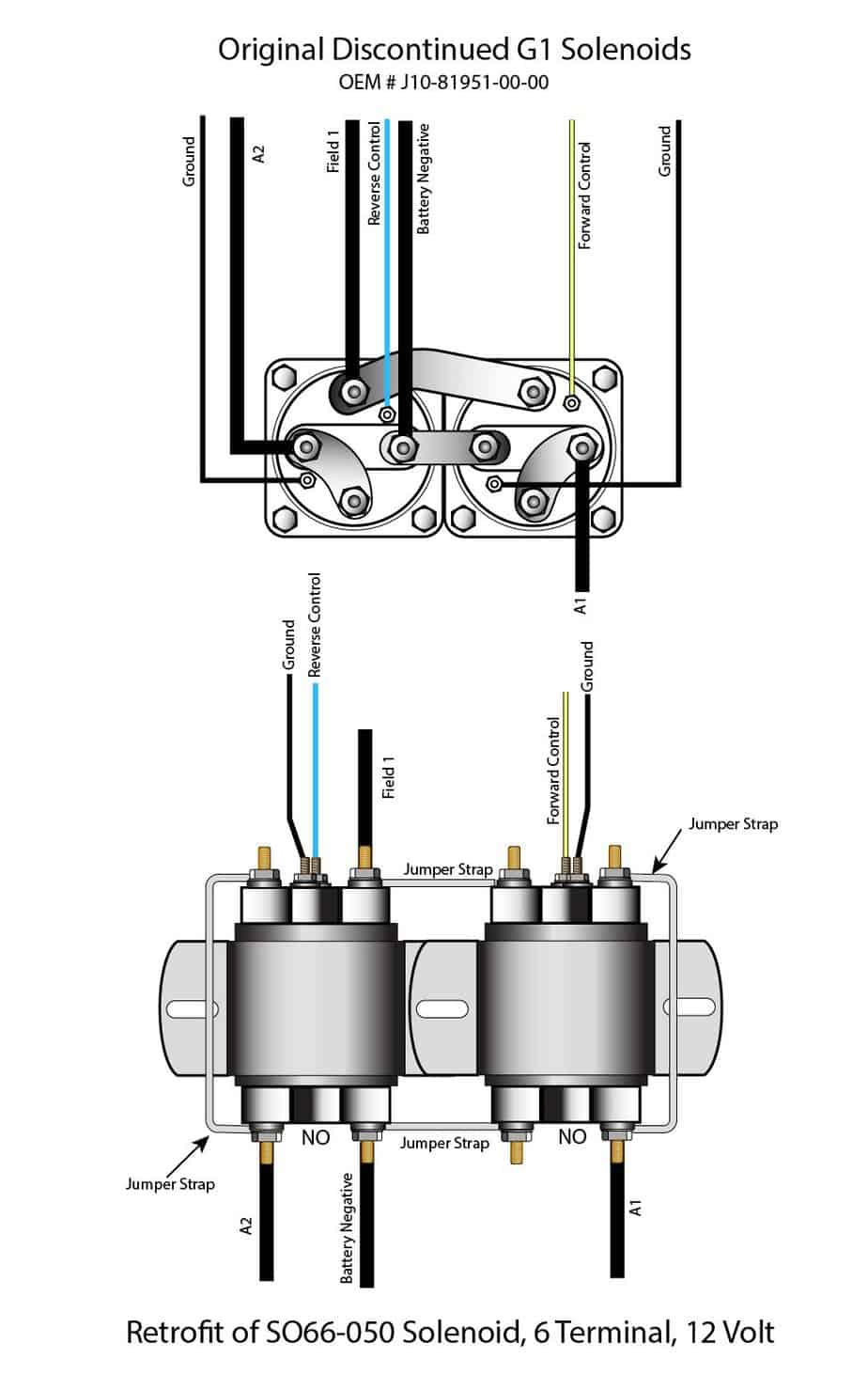Yamaha Gas Golf Cart Wiring Diagram from golfcarttips.com