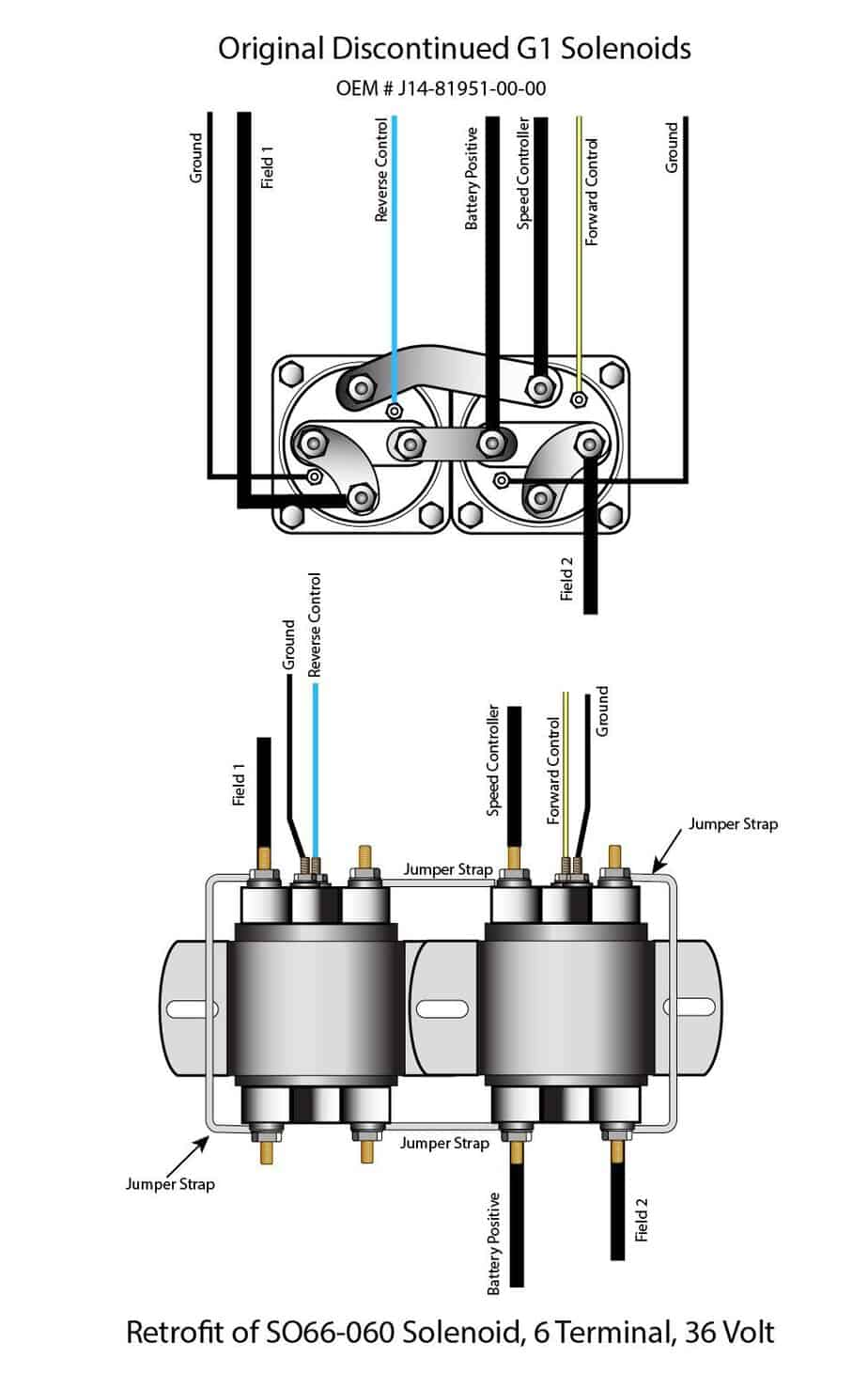 Gas Powered Yamaha Golf Cart Wiring Diagram from golfcarttips.com
