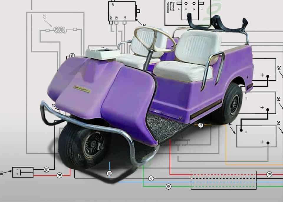 Troubleshooting Harley Davidson Golf Cart 1969-70 DEC Wiring Featured Image