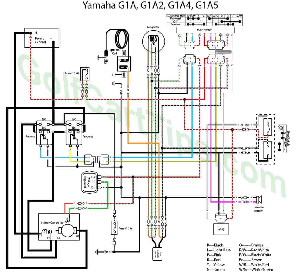 Yamaha G22e Golf Cart Parts Diagram