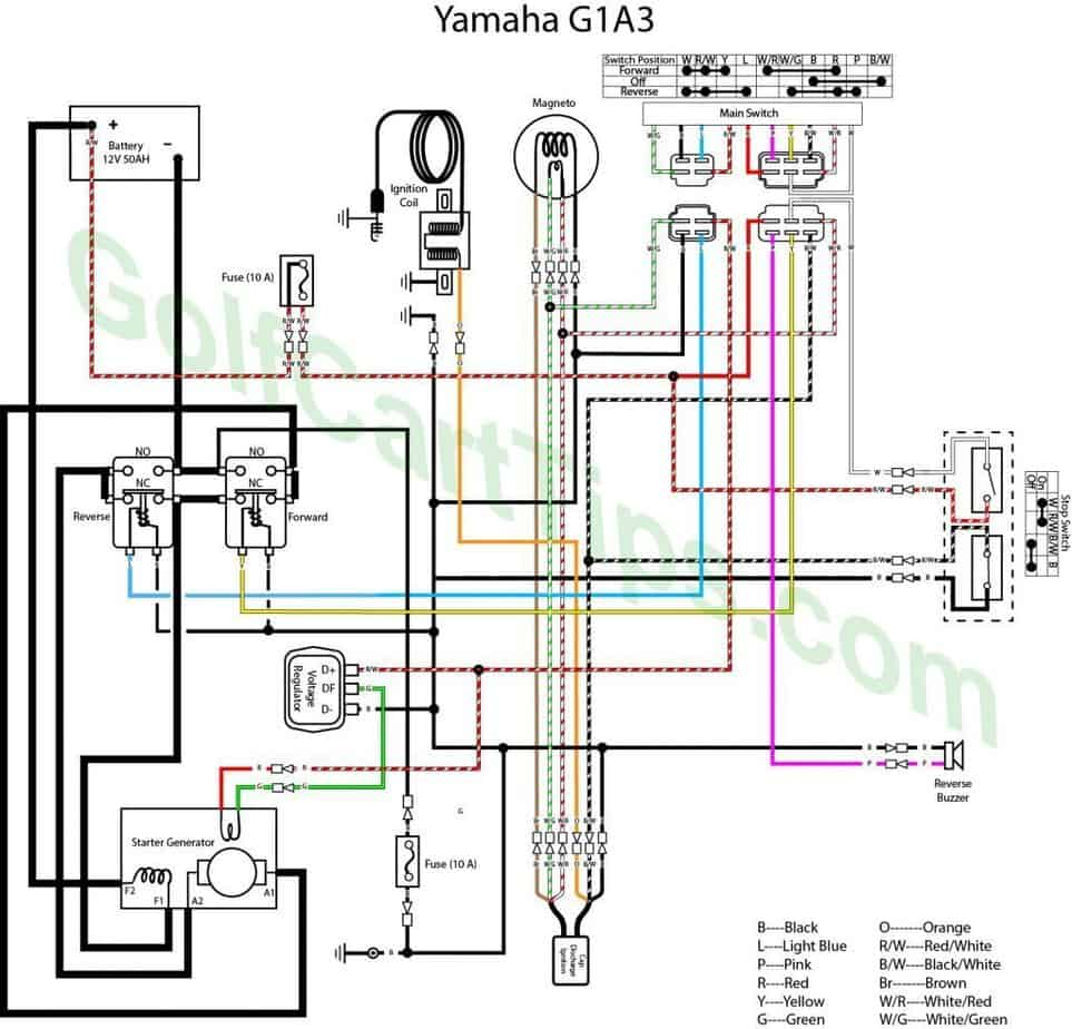 Yamaha G1a And G1e Wiring Troubleshooting Diagrams 1979-89