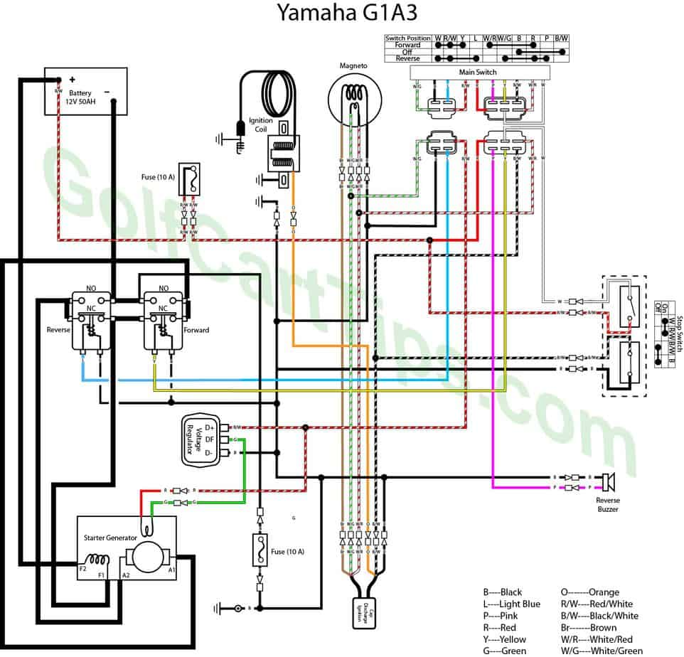 Yamaha-G1A3 Yamaha G E Wiring Diagram on big bear 350, big bear 400, g1e,