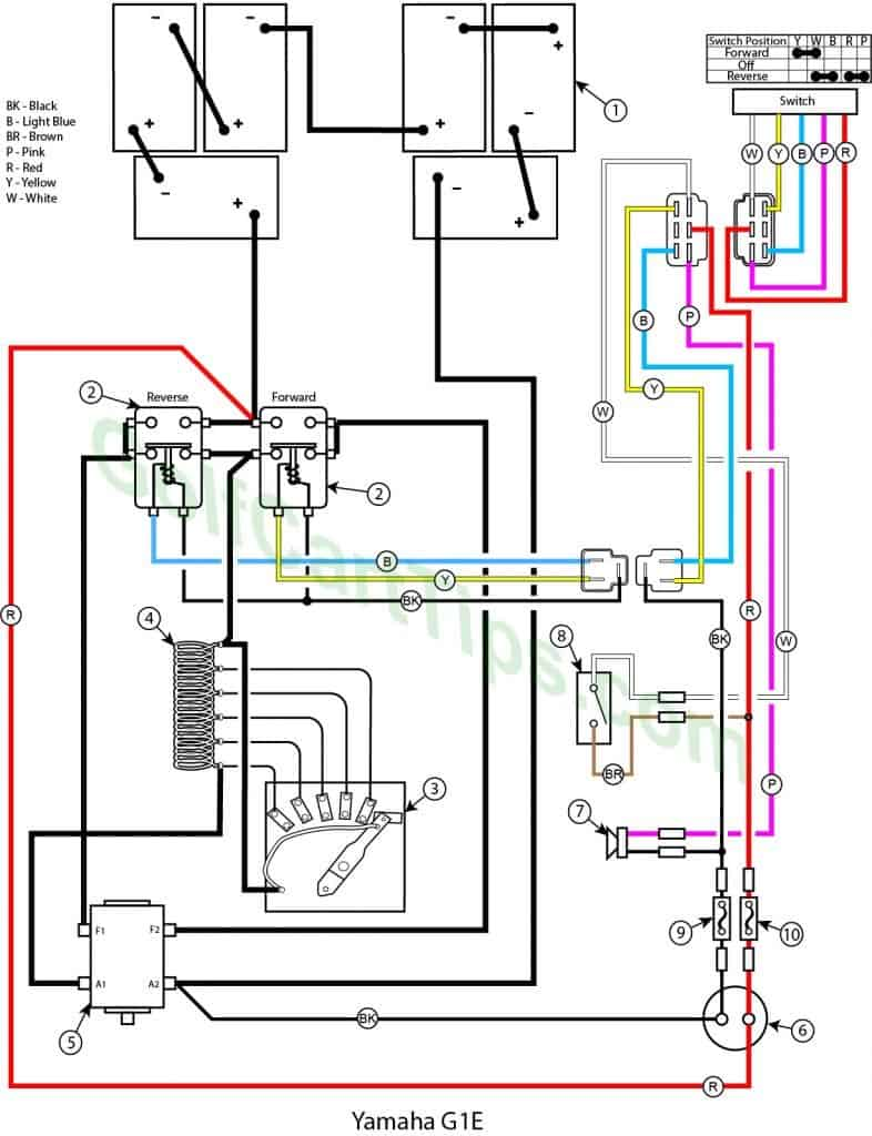 Yamaha G1A and G1E Wiring Troubleshooting Diagrams 1979-89 ...