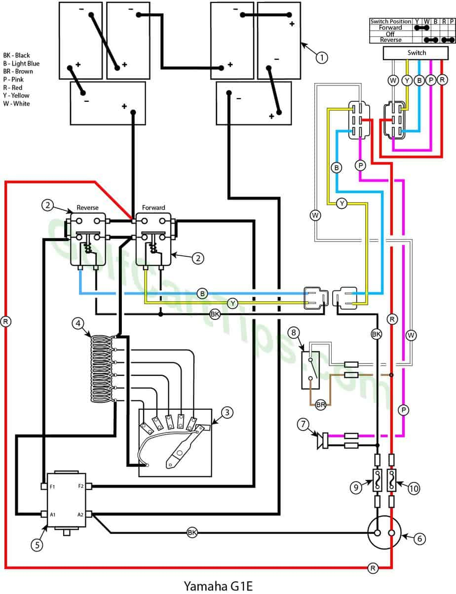 yamaha golf cart wiring diagram yamaha g1a and g1e wiring troubleshooting diagrams 1979 89 golf yamaha golf buggy wiring diagram yamaha g1a and g1e wiring