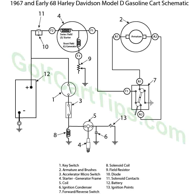 Harley Davidson Ignition Switch Wiring Diagram 6 Point ... on