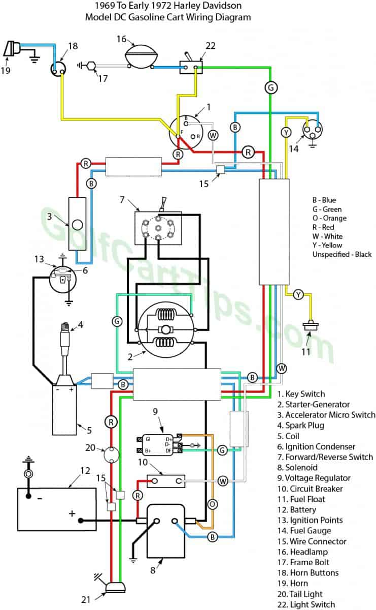 Diagram 1982 Harley Davidson Golf Cart Wiring Diagram Full Version Hd Quality Wiring Diagram Diagramsolden Unbroken Ilfilm It