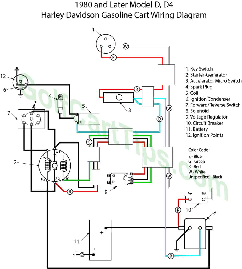 1980 Harley Davidson Golf Cart Wiring Diagram Wiring Diagrams Deliver Deliver Miglioribanche It