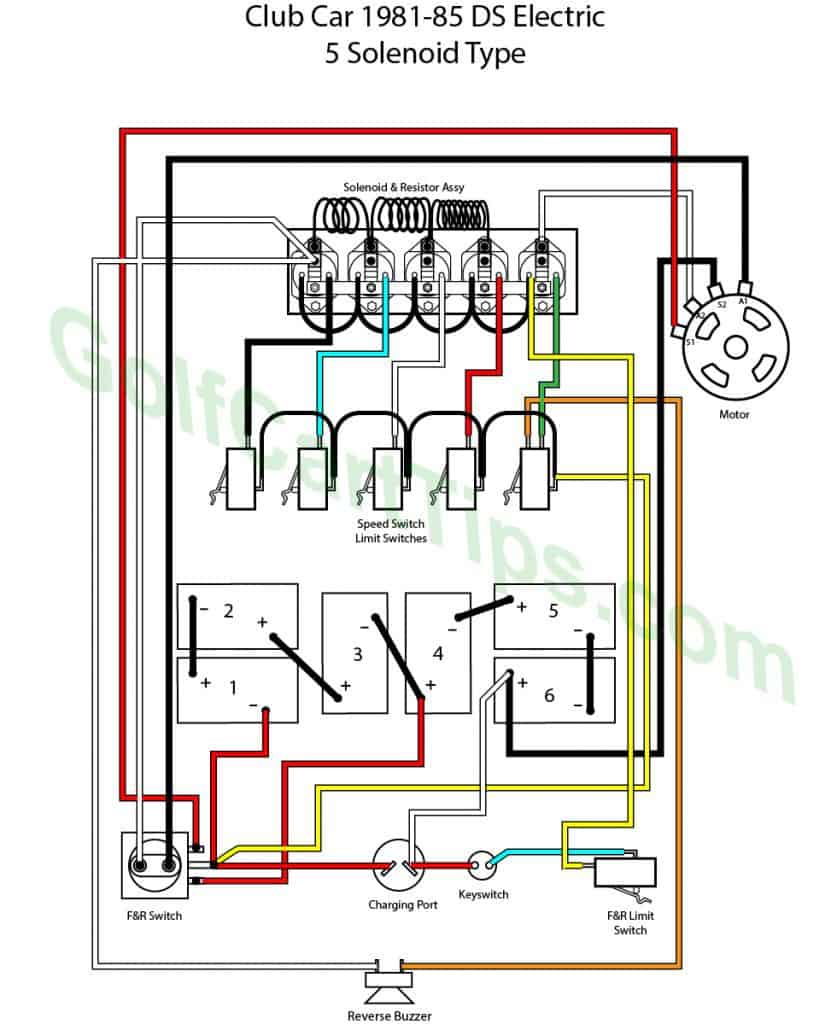 Typical Diagram For Club Car DS Electric 5 Solenoid 1981-85