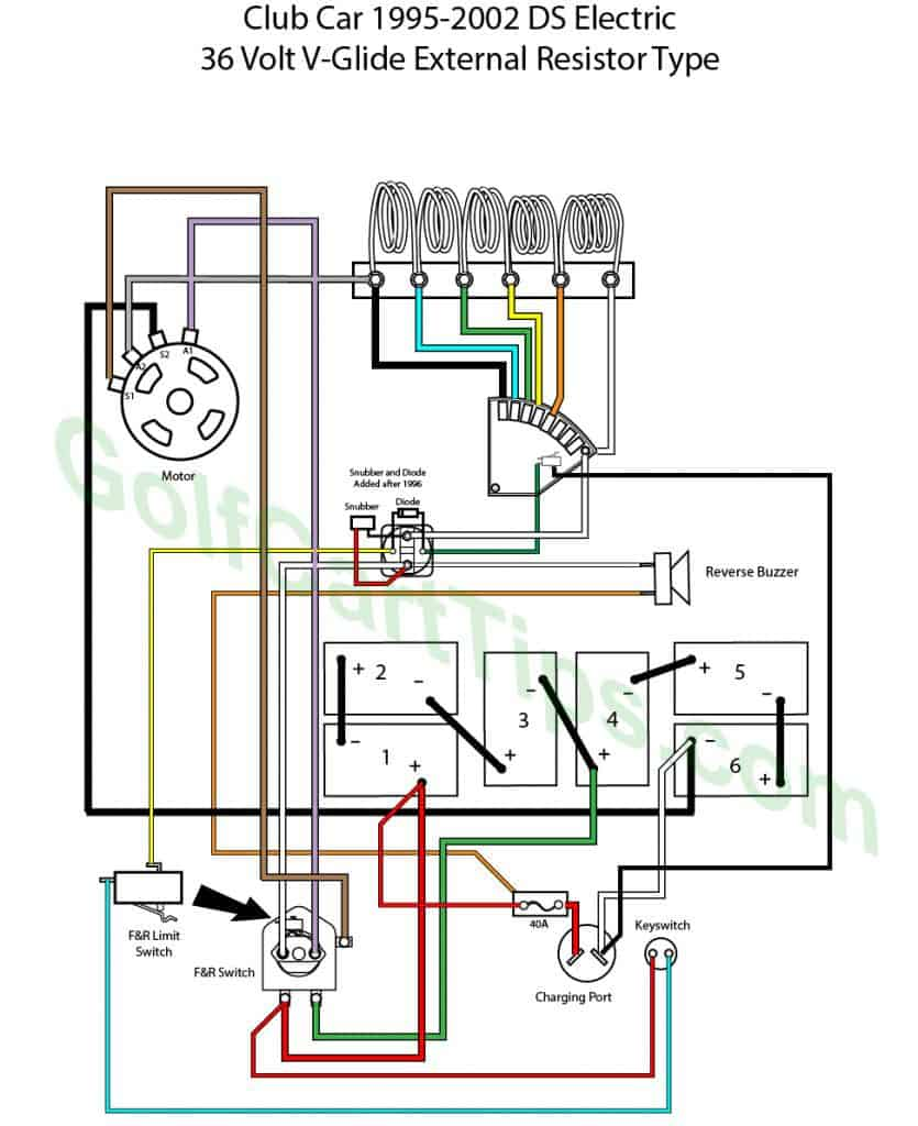 Typical Diagram For Club Car DS Electric V-Glide 1995-2002