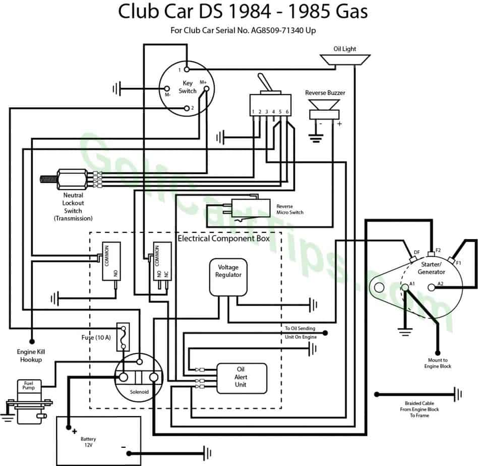 Typical Diagram For Club Car DS Gas 1984-85