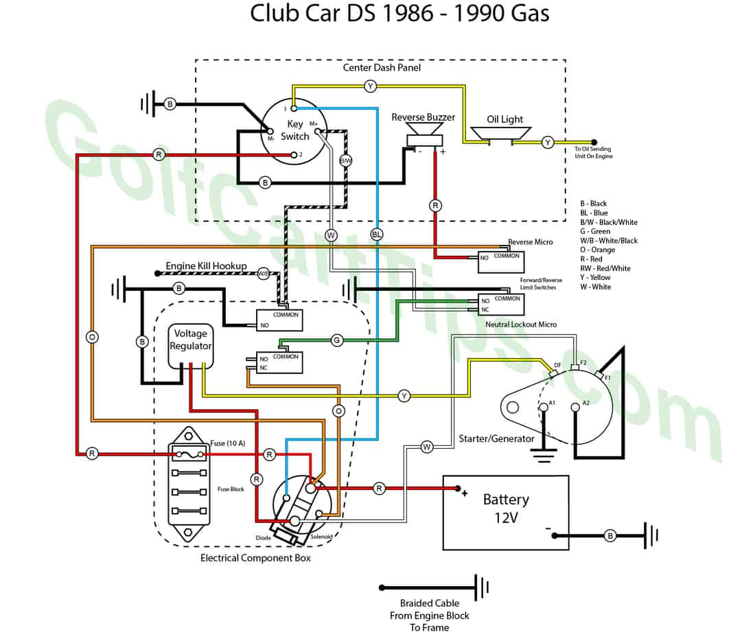 Typical Diagram For Club Car DS Gas 1986-90