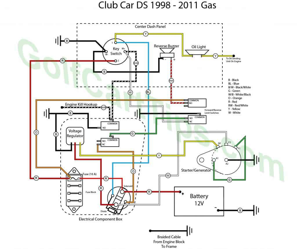 Typical Diagram For Club Car DS Gas 1998-2011
